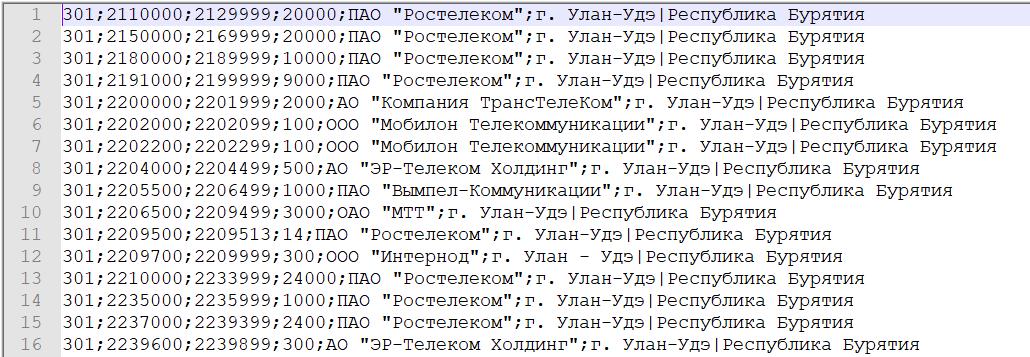 В справочнике хранятся коды, диапазоны и соответствующие им операторы с регионами